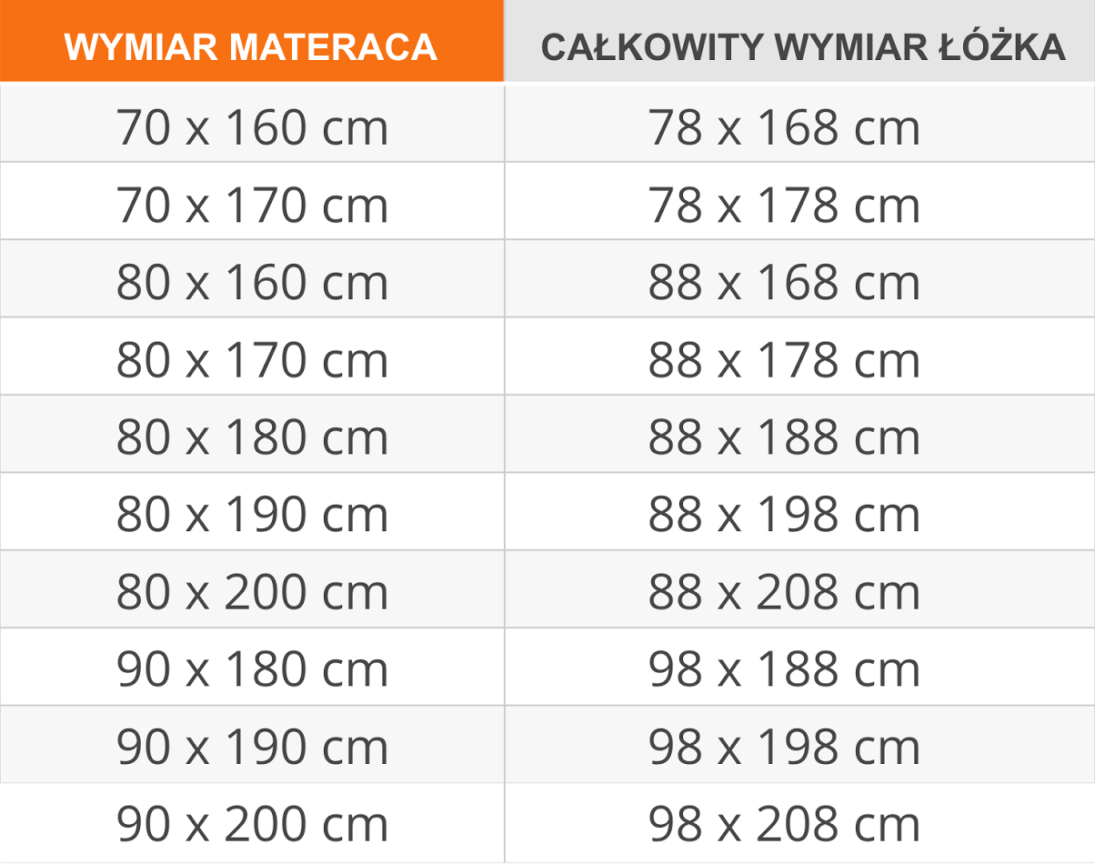 Wymiary%20%C5%82%C3%B3%C5%BCka.png
